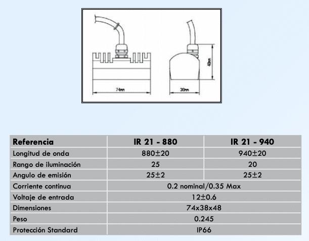 caracteristicas del módulo IR a 12 voltios